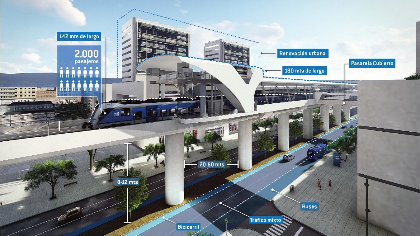 Gobierno aprobó 15 billones de pesos para Metro de Bogotá y Transmilenio