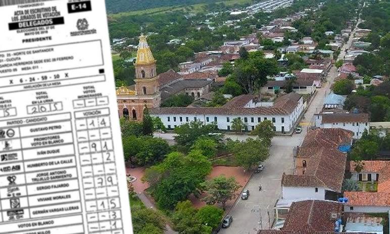 Denuncian irregularidades en proceso de escrutinios en El Agrado, Huila