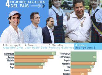 Rodrigo Lara Sánchez, cuarto alcalde mejor calificado por los líderes de opinión en Colombia