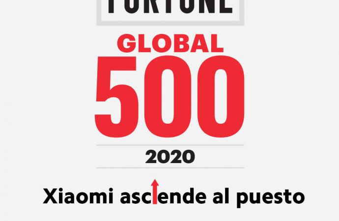 Xiaomi ocupa la posición 422 en la lista Fortune Global 500 de 2020