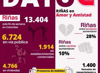 """Fin de semana de """"desamor y enemistad"""" en Colombia"""
