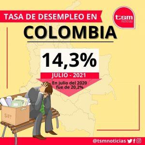 Tasa de desempleo en Colombia a Julio del 2021
