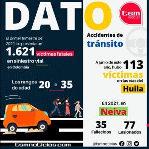 Víctimas fatales en las vías de Colombia y el Huila