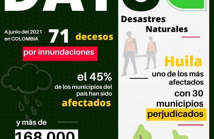 Fallecidos por desastres naturales